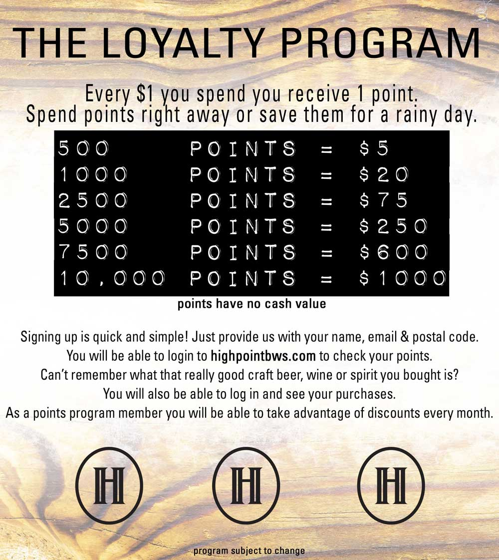 how to create a loyalty points program